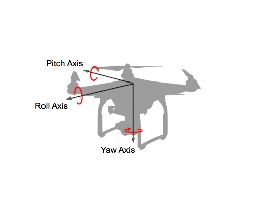 drone definition aircraft with Flightcontroller Concepts on Walkera F210 F1 Level FPV Racing Drone p 209 besides New Maryland Law Local Drone Laws together with Would Fly Plane Inspected DRONES EasyJet Trials Automated Safety Checks 3D Printing Replacement Parts besides FlightController concepts additionally Nmsu Tests Unmanned Aircraft Over Active Mine.