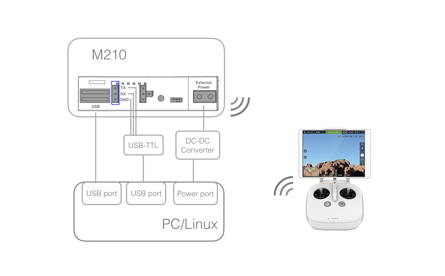 Terrific Hardware Setup Guide Dji Onboard Sdk Documentation Wiring Digital Resources Cettecompassionincorg