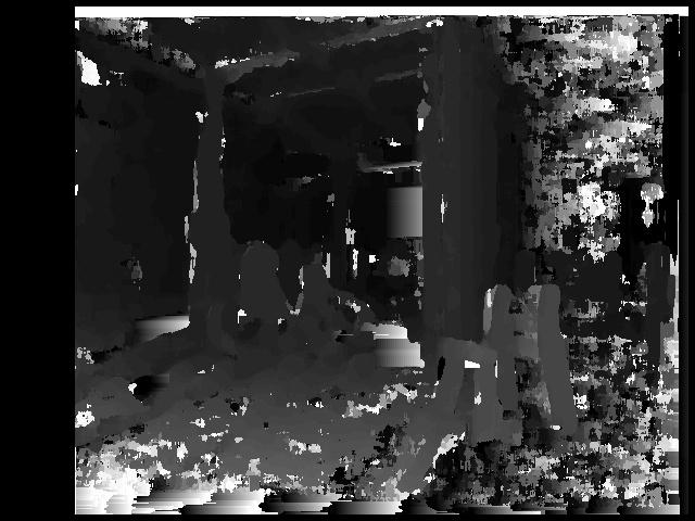 Advanced Sensing - Stereo Depth Perception sample - DJI