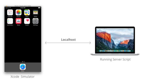 DJI Remote Logger Tutorial - DJI Mobile SDK Documentation